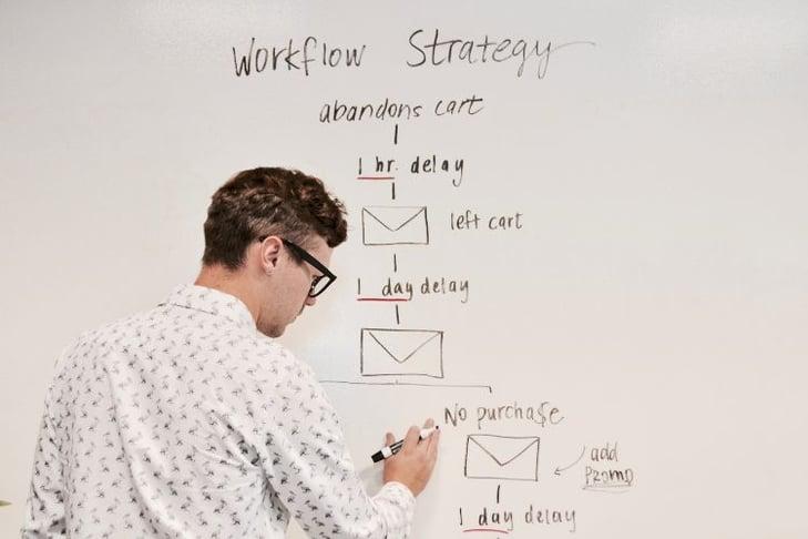 operación empresarial estrategias