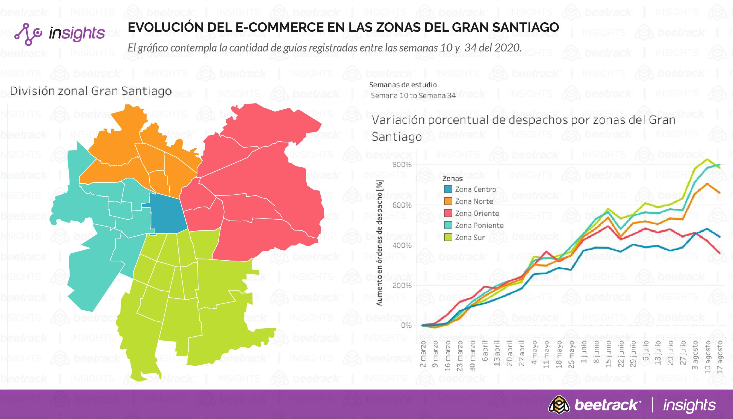 Comunas de Santiago con menor poder adquisitivo registran fuerte crecimiento de e-commerce tras retiro del 10%