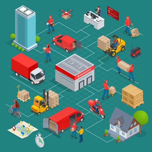 15 conceptos básicos de logística y cadena de suministro